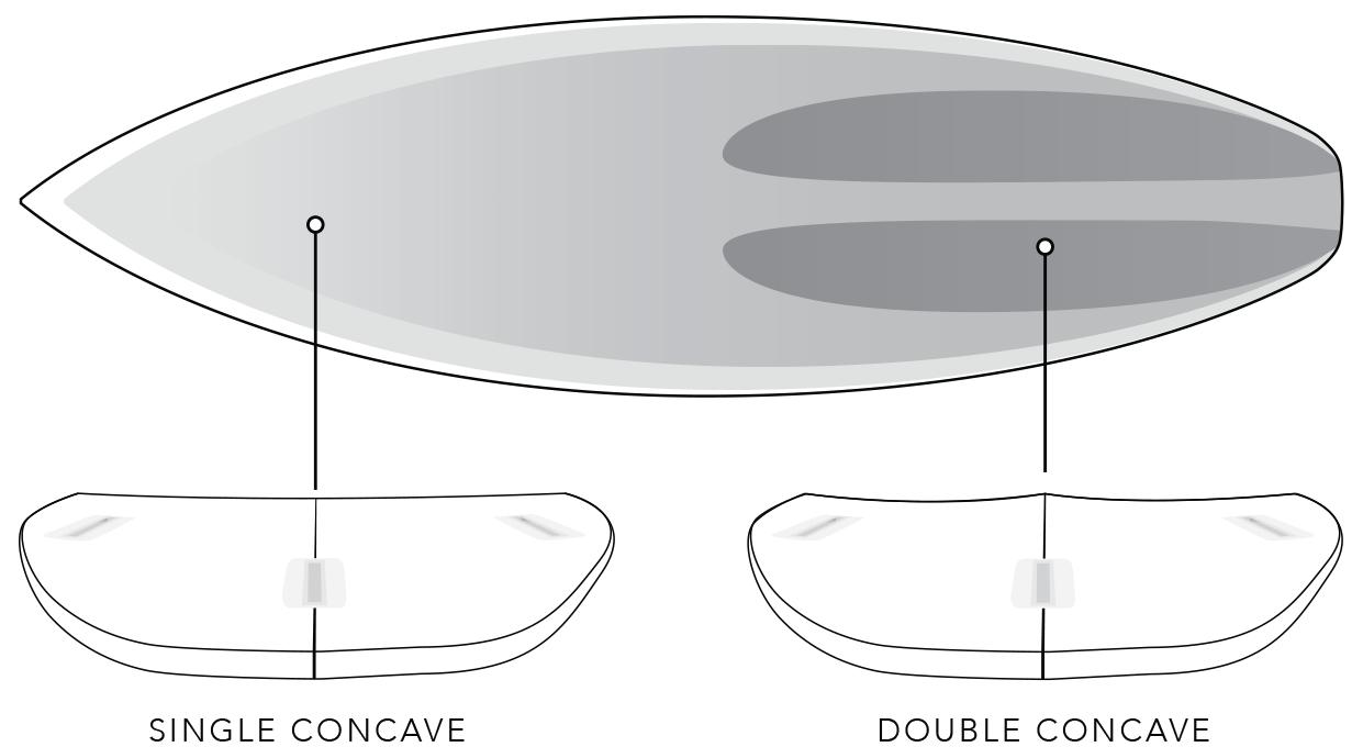 monsta-box-squash-concave.png